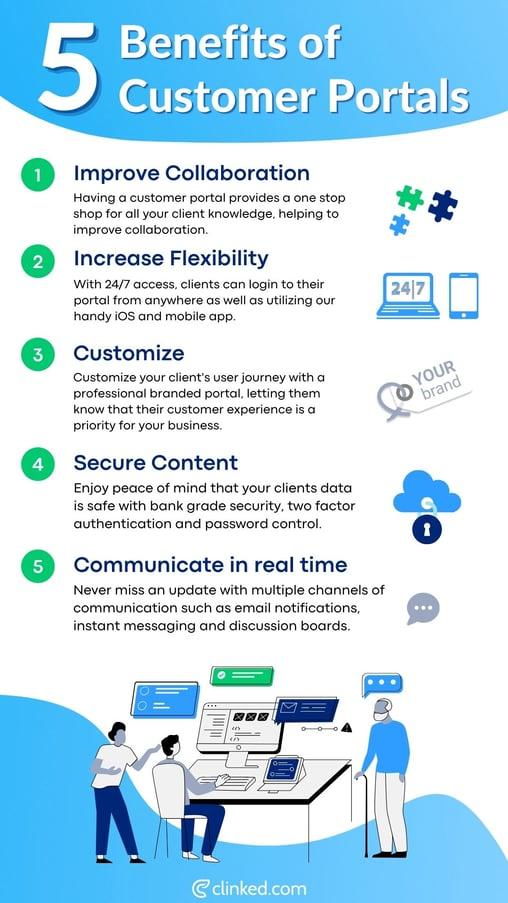 5 Benefits of Customer Portals