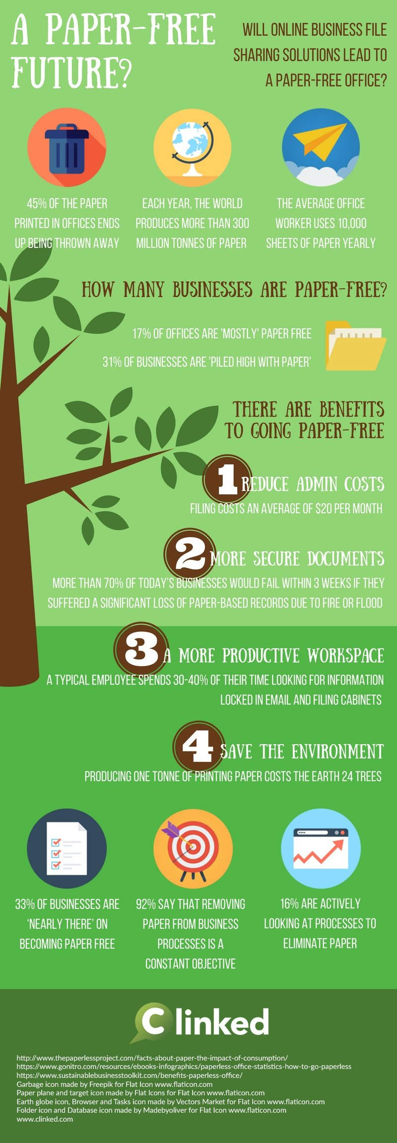 Business File Sharing Paper-Free Future Infographic