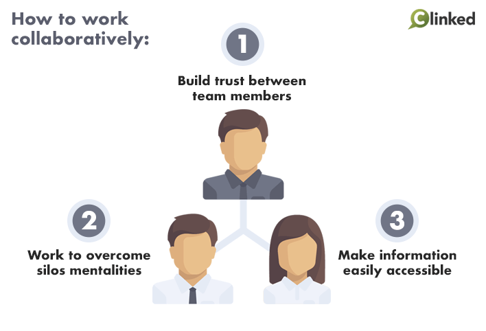 how to work collaboratively