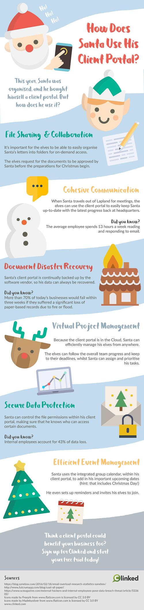 How Santa Uses His Client Portal infographic.jpg