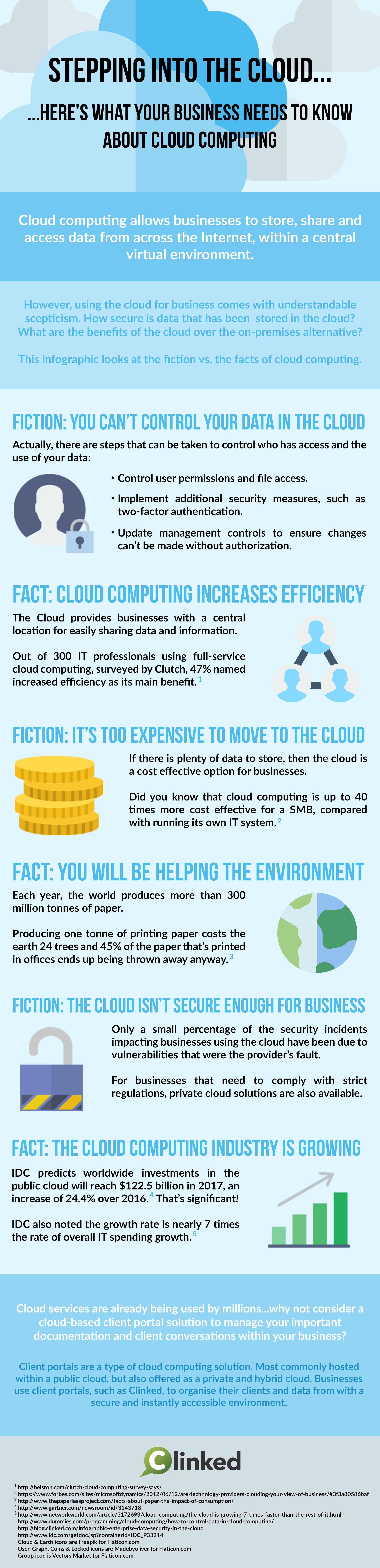 Cloud computing for business fact vs fiction infographic