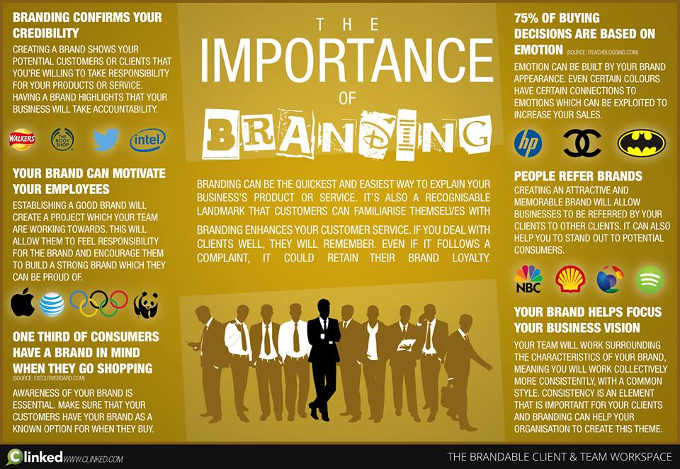 importance of business branding