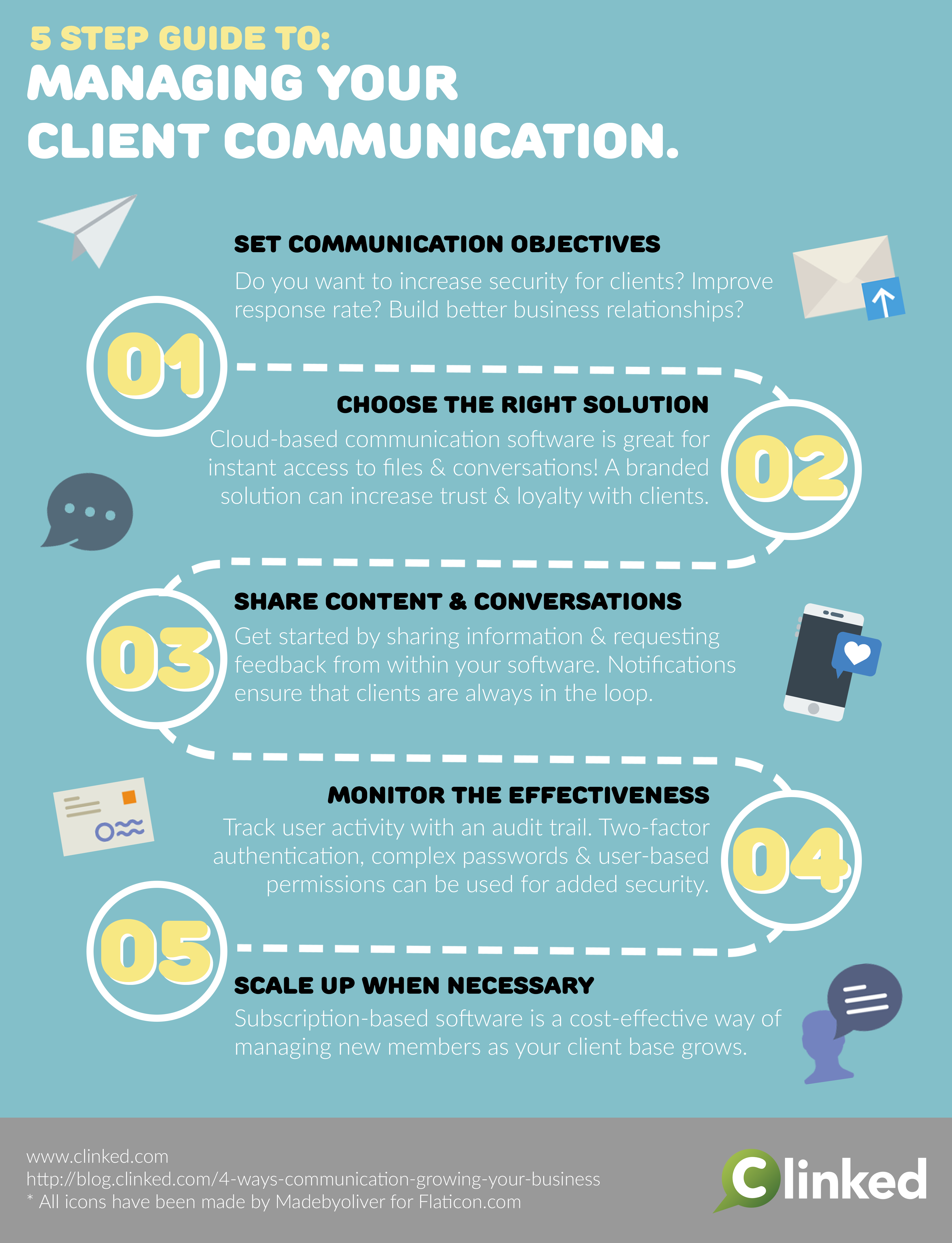 how to manage client communication infographic