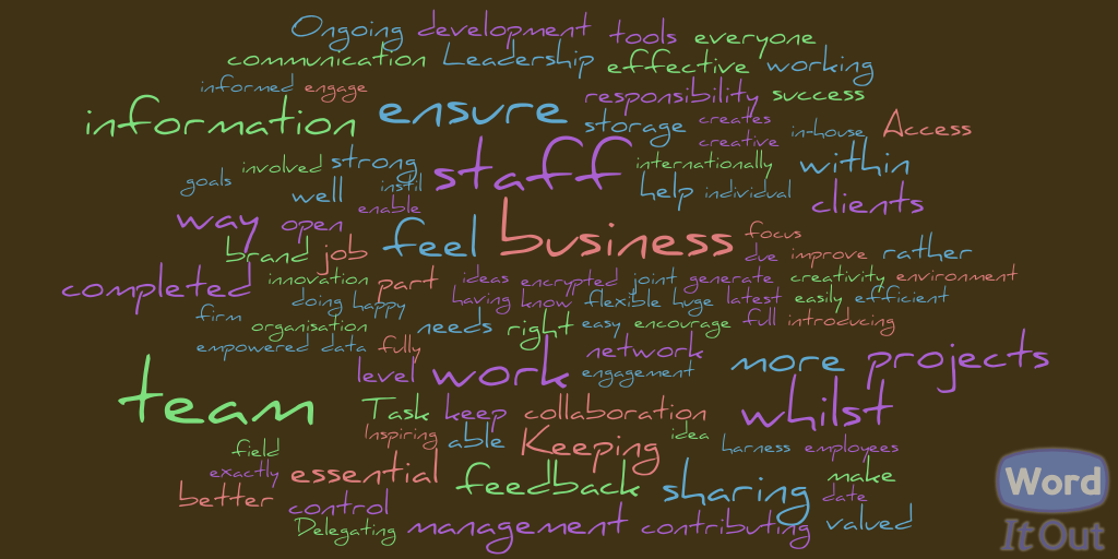 word cloud of essentia practices for business success