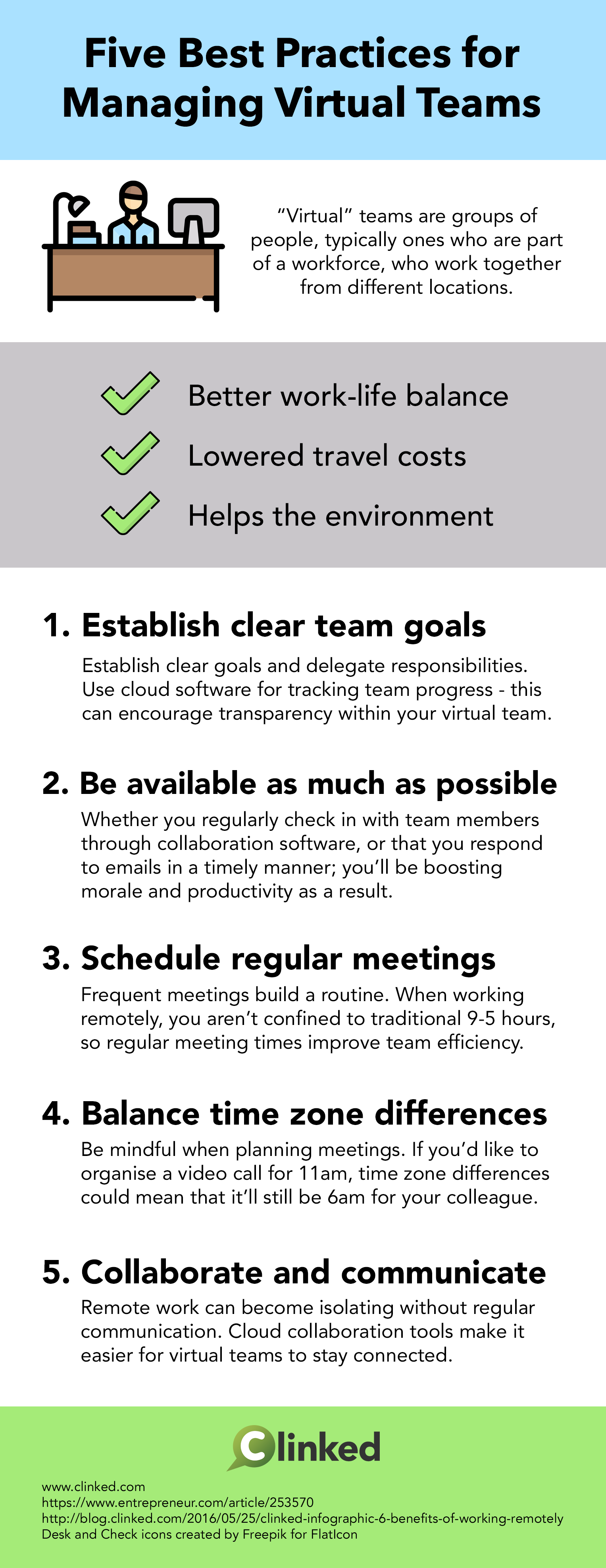 How To Manage Your Virtual Team