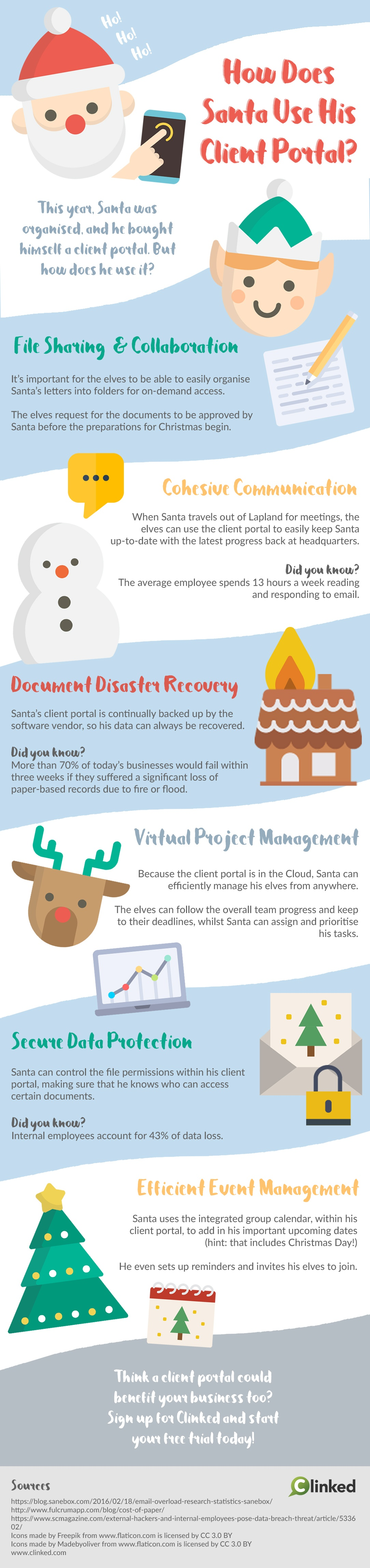 How Does Santa Use His Client Portal? [Infographic]